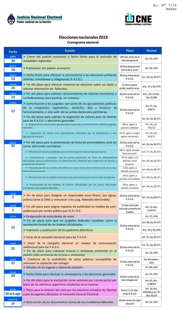 El calendario electoral 2019