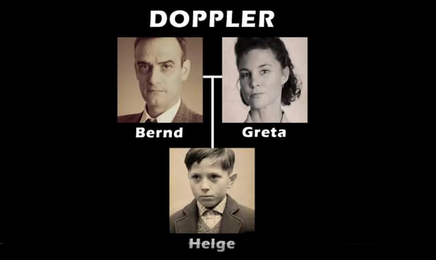 Famila Doppler