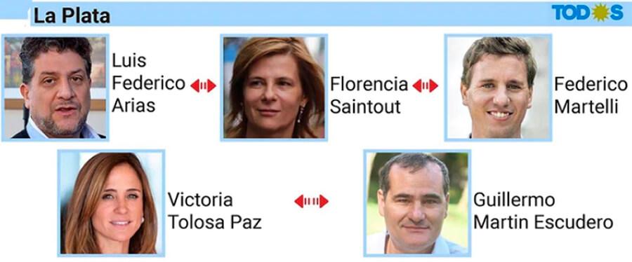 Frente de Todos PASO 2019 La Plata