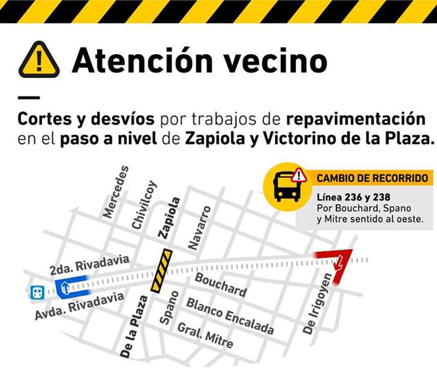 Hoy Castelar: Barrera Cerrada