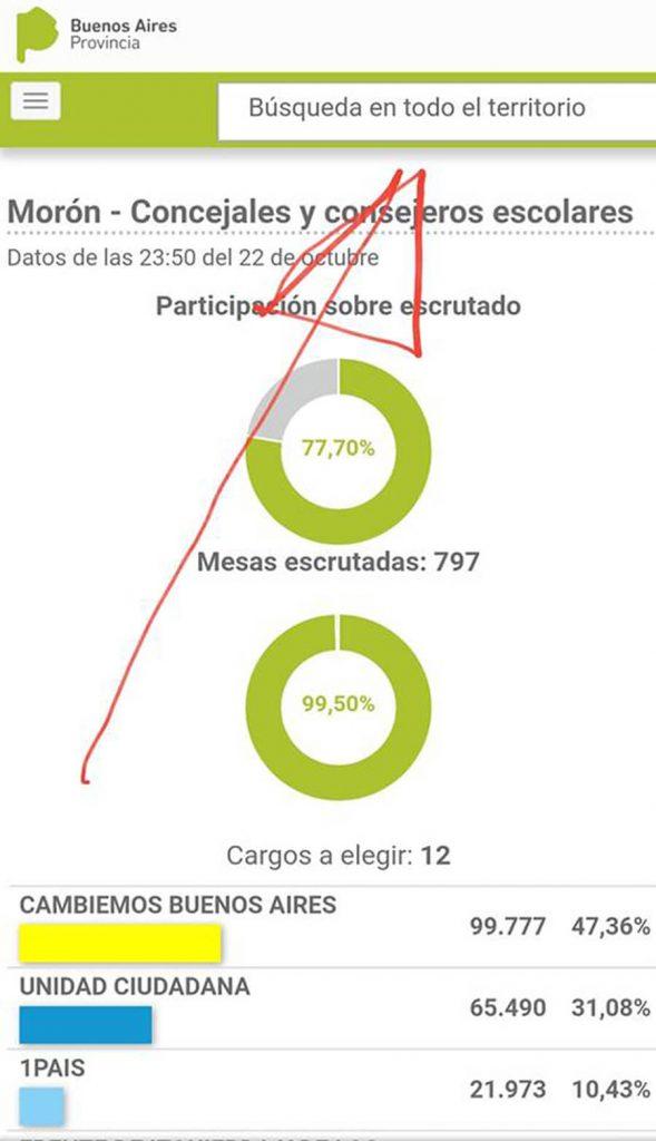 PASO 2019: Municipios del Conurbano