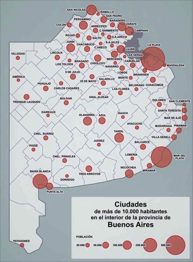 Resultados Generales 2019: Buenos Aires