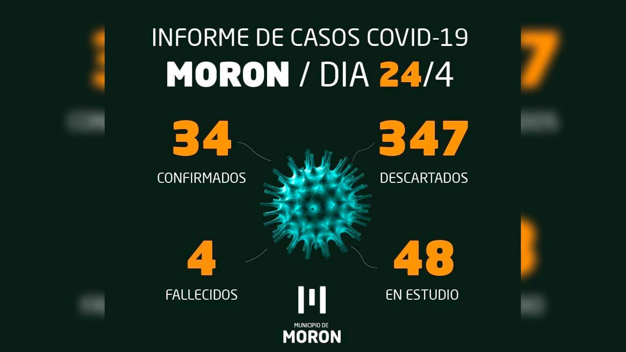 Coronavirus en Morón: 34 infectados