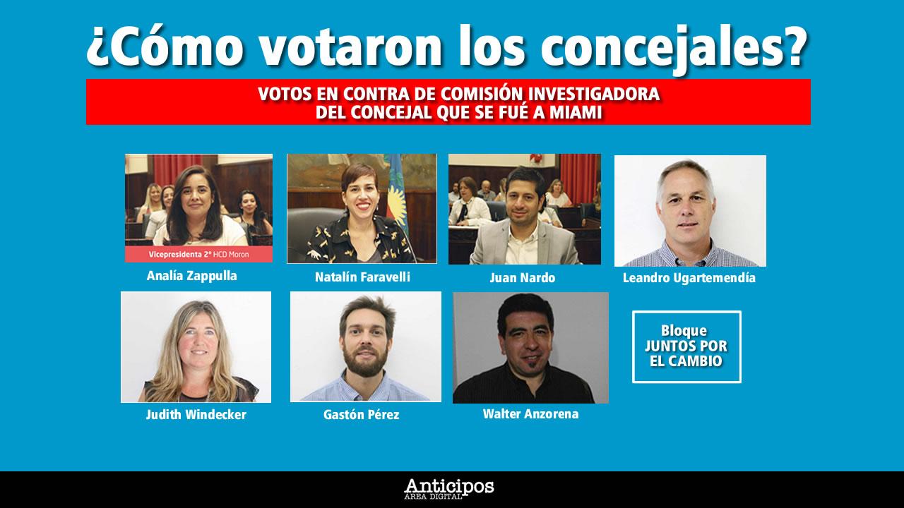 Caso Catena: finalmente se votó comisión investigadora