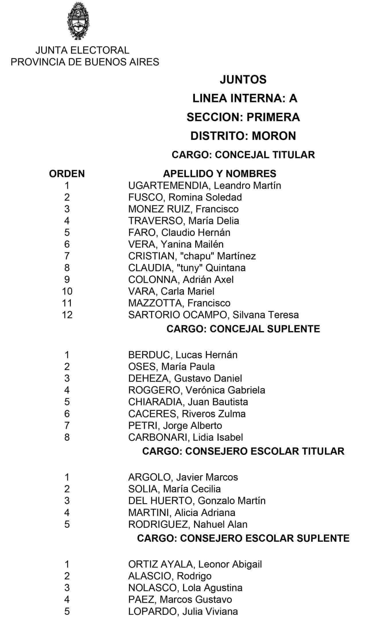 La lista de Juntos para el Cambio que encabeza Leandro Ugartemendia