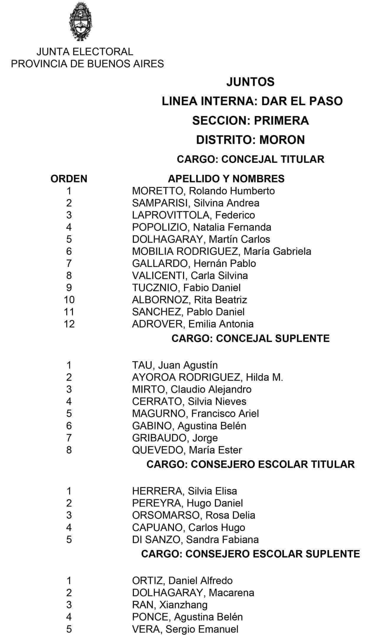 La lista que encabeza el radical Rolando Moretto: Dar el Paso