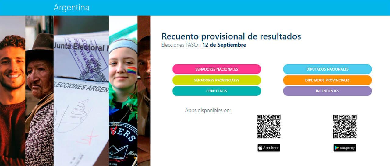 PASO 2021: Resultados Buenos Aires por Municipio